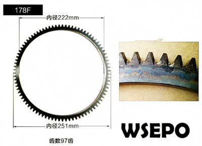 Wholesale 178F L70 6hp Diesel Engine Parts,Flywheel Gear Ring
